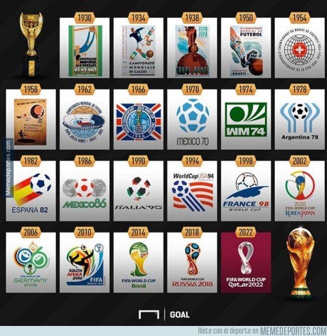 1084899 - Qatar 2022 ya tiene logo. Estos son los logos de los anteriores mundiales, por @goalglobal