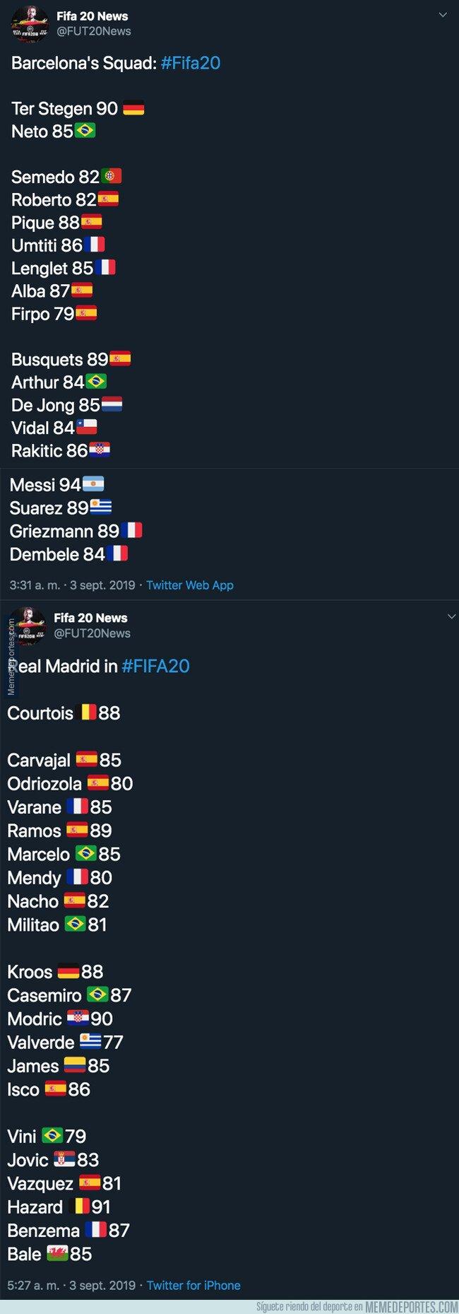 1084923 - FILTRACIÓN: Ya se conocen las medias de todos los jugadores de Real Madrid y Barça en el FIFA 20