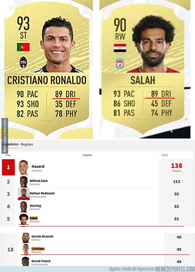 1085296 - Polémica por los 'ratings' de dribbling que le han puesto a Cristiano Ronaldo tras hacer 45 regates en la última temporada