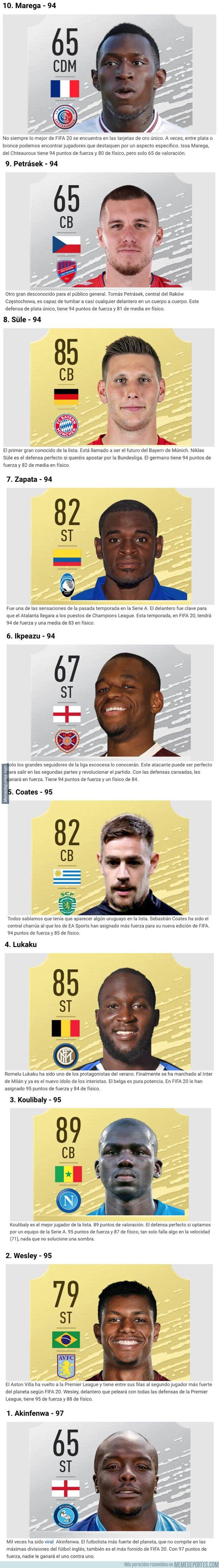1085992 - Estos son los jugadores más fuertes que hay en FIFA 20