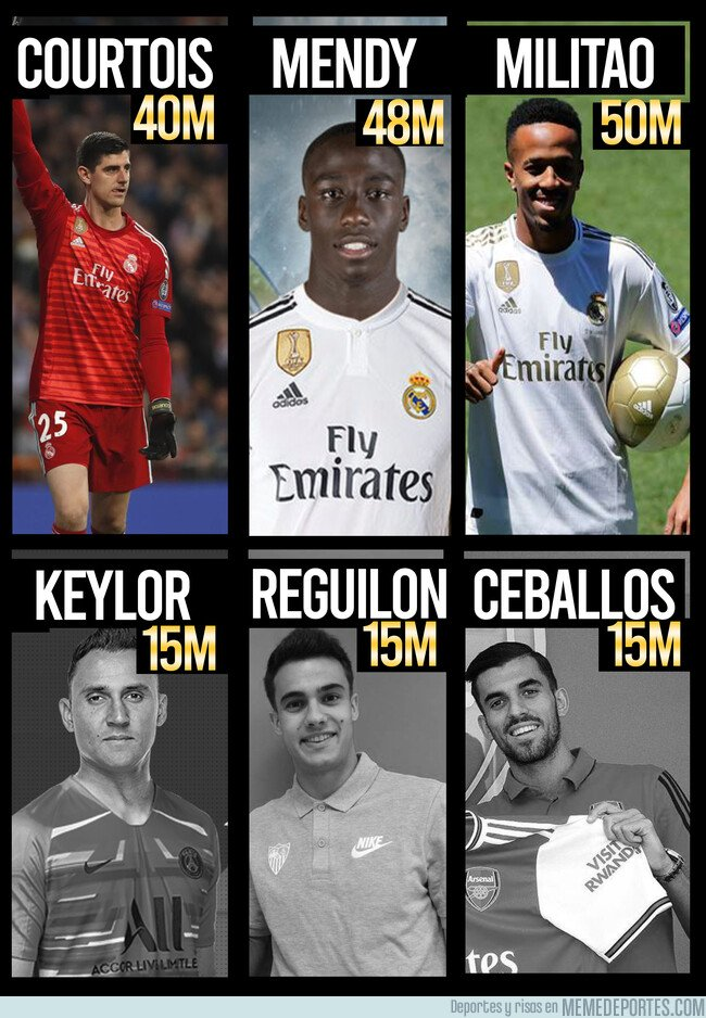 1086140 - Fichajes Real Madrid 2019/20