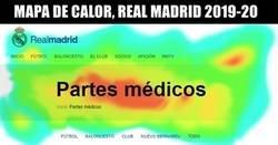 Enlace a El mapa de calor del Madrid hasta ahora