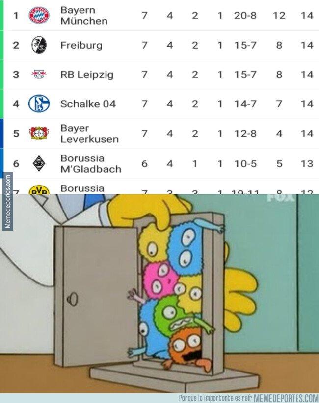 1087719 - 5 líderes empatados en la Bundesliga