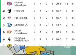 Enlace a 5 líderes empatados en la Bundesliga