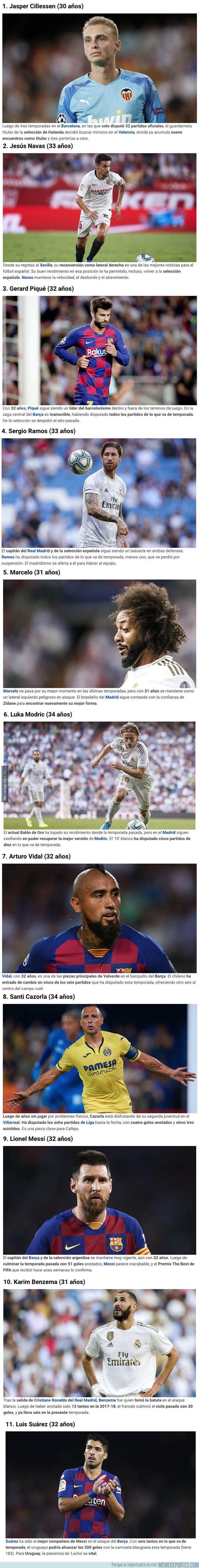 1088121 - XI ideal de futbolistas mayores de 30 de LaLiga