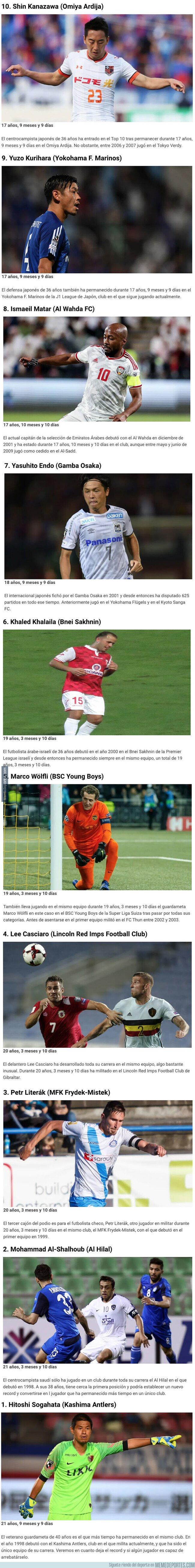 1088244 - Los 10 futbolistas que duraron más tiempo en el mismo club