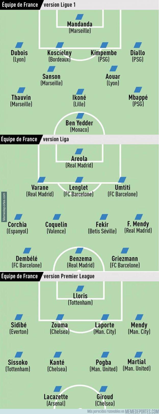 1088514 - El diario L'Équipe ha hecho una recopilación de los onces que tendría Francia solo con jugadores de la Ligue 1, La Liga y la Premier League