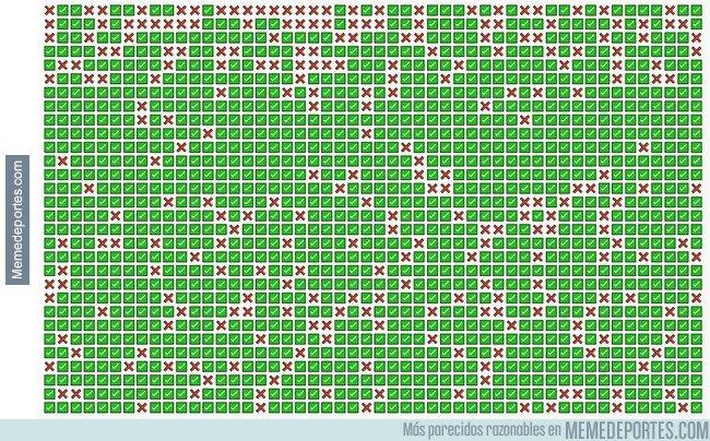 1089033 - Roger Federer llegó a su partido 1500. Este es su increible registro