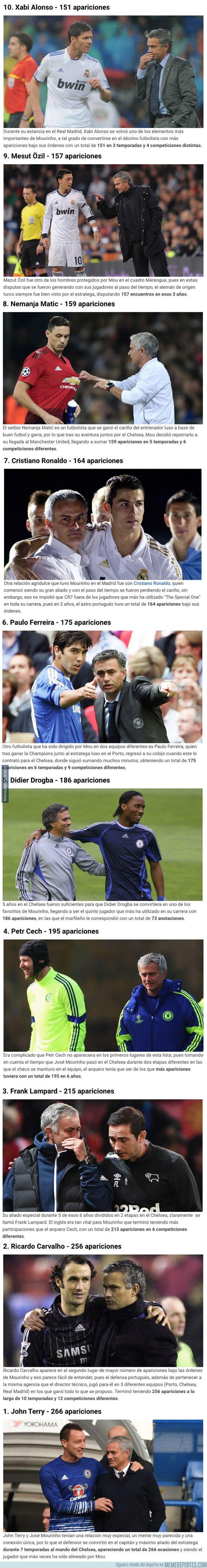 1089199 - Los 10 futbolistas que más partidos jugaron bajo las órdenes de José Mourinho