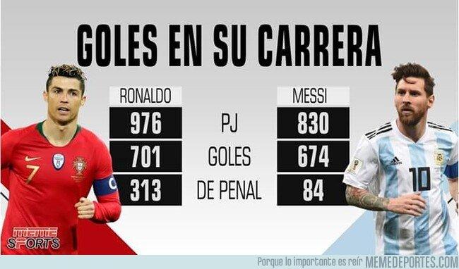 1089229 - Increible estadistica del jugador del siglo(Leo Messi) y El jugador que mas batalla le ha dado