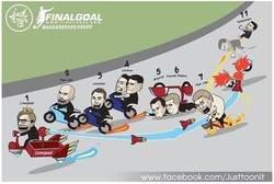 Enlace a Si la Premier fuera un circuito de Mario Kart, por @justoonit_th