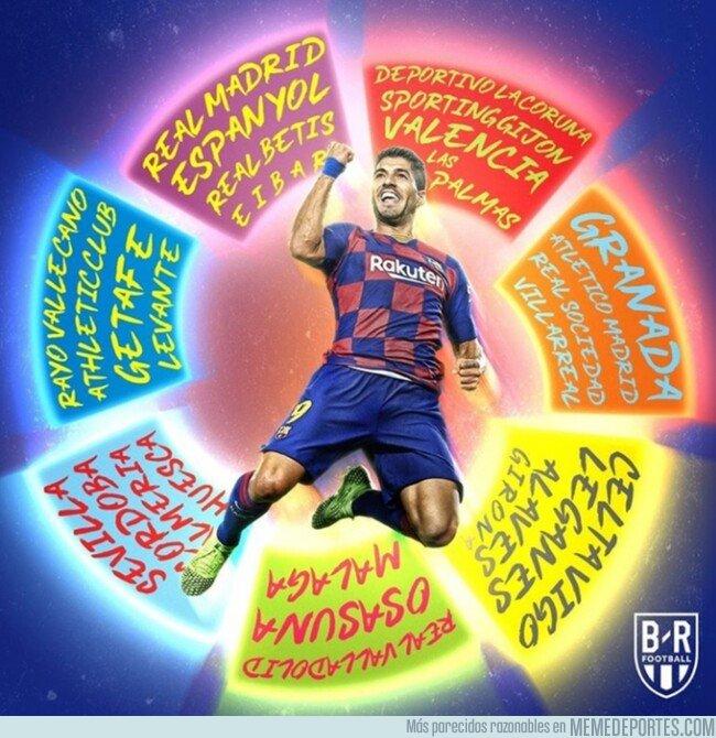 1089640 - Luis Suárez ya ha anotado frente a 27 equipos distintos en La Liga, por @brfootball