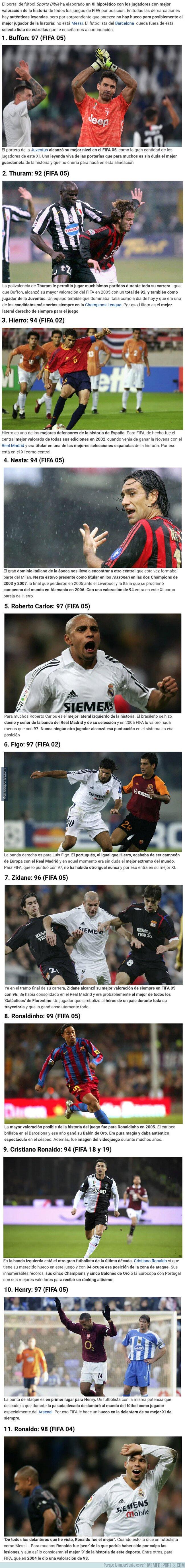 1090024 - Polémica: Leo Messi queda fuera del XI ideal de la historia del FIFA