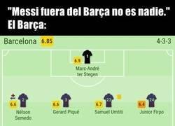 Enlace a La era post-Messi va a ser un dolor de culo