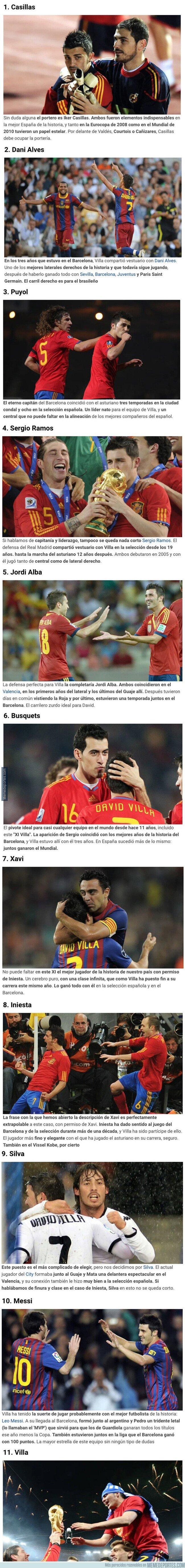 1090964 - El XI ideal de futbolistas con los que ha jugado David Villa