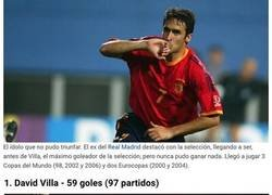 Enlace a Los máximos goleadores de la historia de la selección española