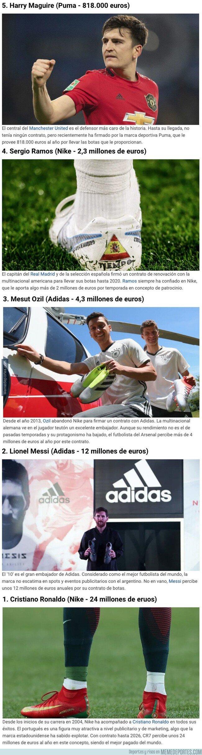 1091072 - Los futbolistas que más dinero ganan por el patrocinio de sus botas