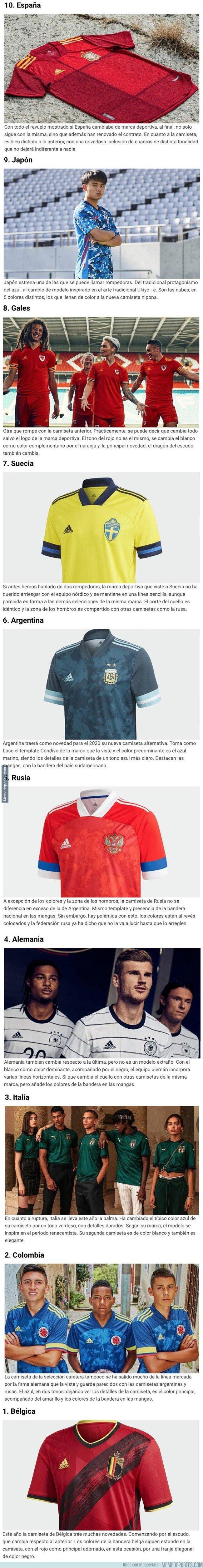 1091176 - 10 selecciones nacionales que ya tienen nuevas camisetas para 2020