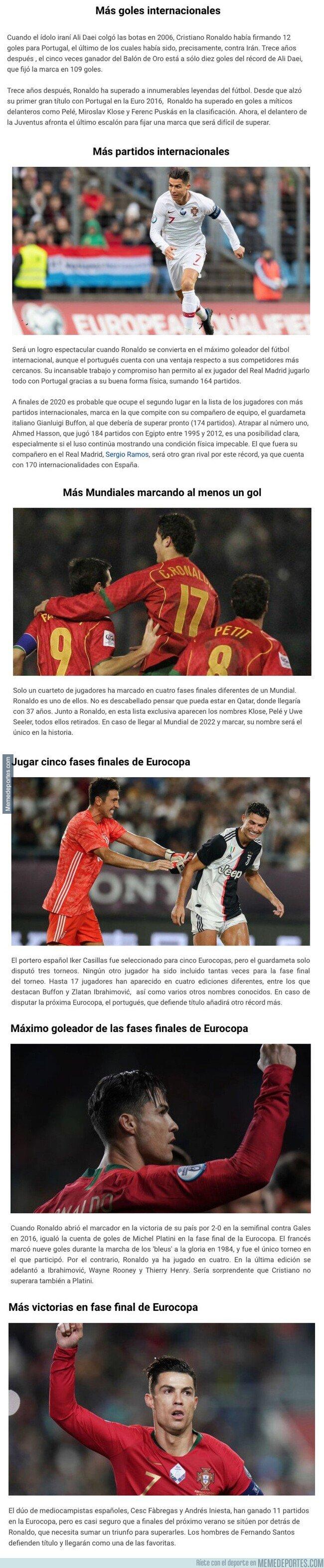 1091463 - Los 6 récords internacionales que aún puede batir Cristiano Ronaldo y le pueden convertir aún más en leyenda