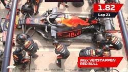 Enlace a El equipo Red Bull de Fórmula 1 logra otro récord del Mundo haciendo el cambio de neumáticos en esta locura de tiempo