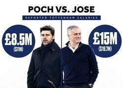 Enlace a El pastizal que va a cobrar José Mourinho comparado a Pochettino
