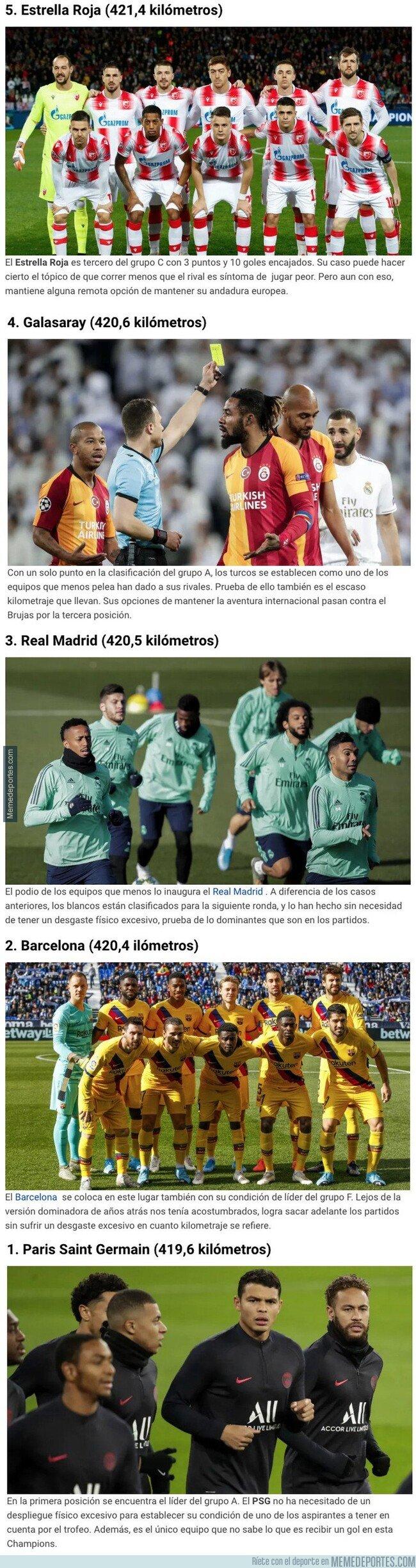 1092027 - Estos son los 5 equipos que menos han corrido en lo que va de Champions League
