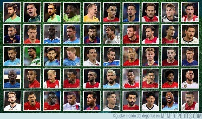 1092045 - Los 50 nominados de la UEFA a el equipo del año. Haz tu propio 11.