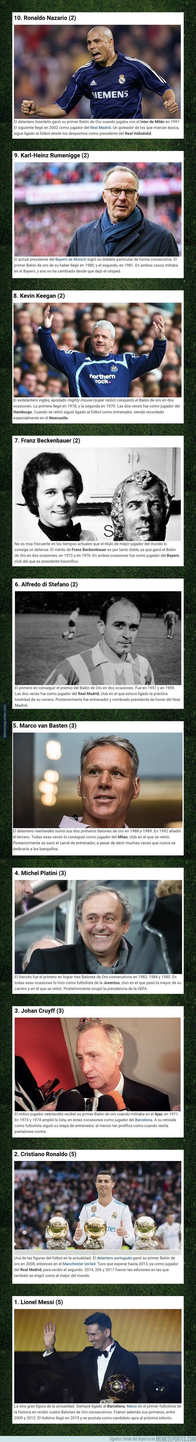 1092267 - Estos son los 10 futbolistas que más veces ganaron el Balón de Oro
