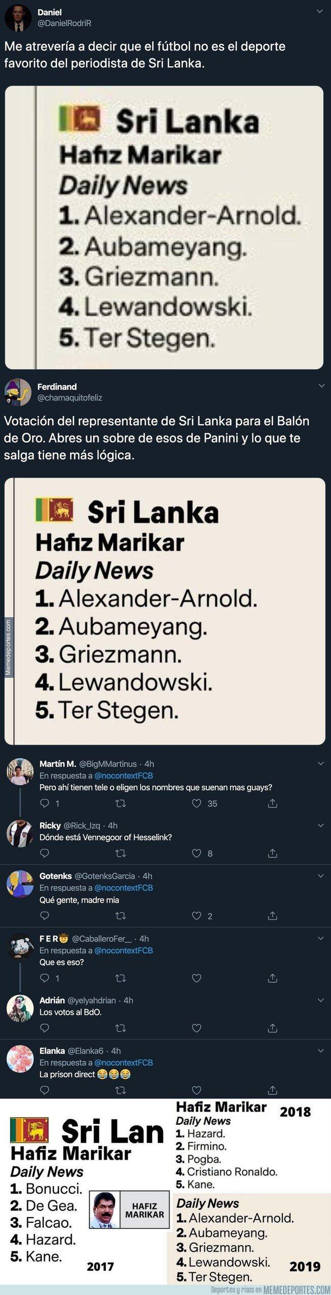 1092603 - Cachondeo máximo con lo que el periodista de Sri Lanka vota a estos jugadores cada año en el Balón de Oro