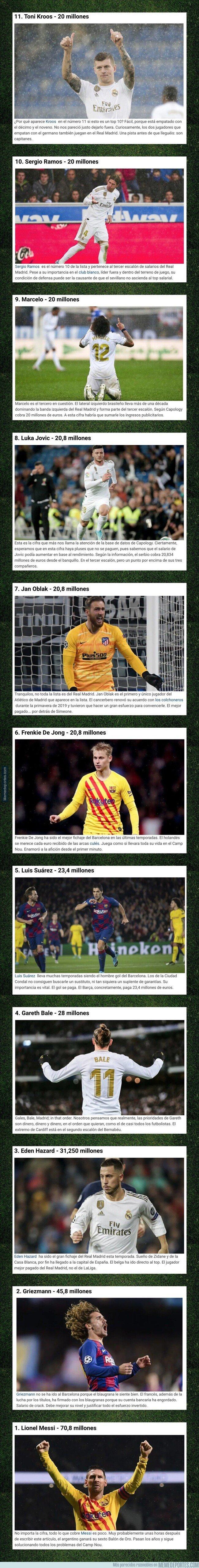 1092606 - Estos son los 10 jugadores mejor pagados de la Liga Santander