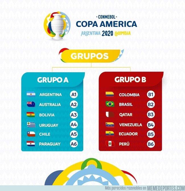 1092762 - Así quedaron los Grupos para la Copa América 2020