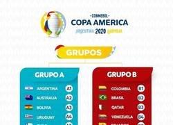 Enlace a Así quedaron los Grupos para la Copa América 2020