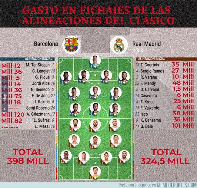 1093953 - Al Madrid le faltaba los 100 Mill de Hazard, al Barça los 280 Mill de Dembele y Coutinho