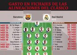 Enlace a Al Madrid le faltaba los 100 Mill de Hazard, al Barça los 280 Mill de Dembele y Coutinho