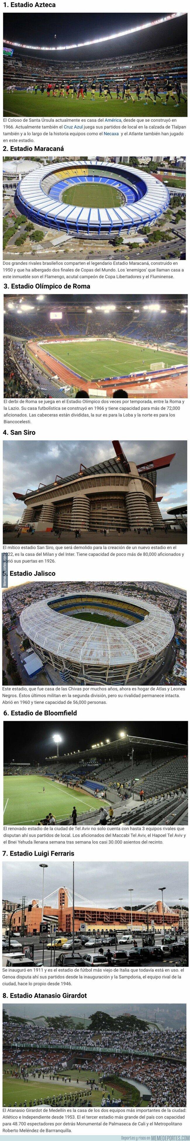 1094023 - 8 estadios de fútbol que son compartidos por equipos rivales