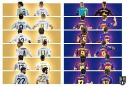 Enlace a Los dorsales de Barça y Madrid al principio y al final de la década, por @brfootball