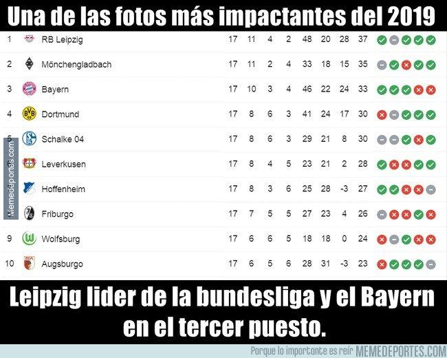1094373 - Aunque no lo creas, así acabó la Bundesliga este año