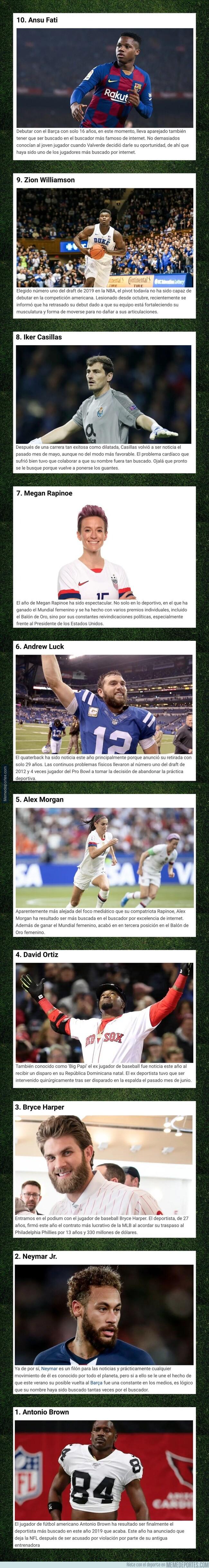 1094490 - 5 futbolistas en el 'Top Ten' de deportistas más buscados en Google en 2019