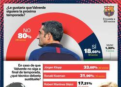 Enlace a En el Barça se pide un relevo en el banquillo pero ¡YA!