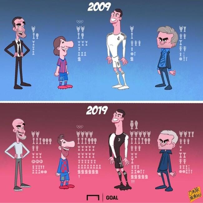 1094594 - La evolución de los mejores durante la última década, por @goalglobal