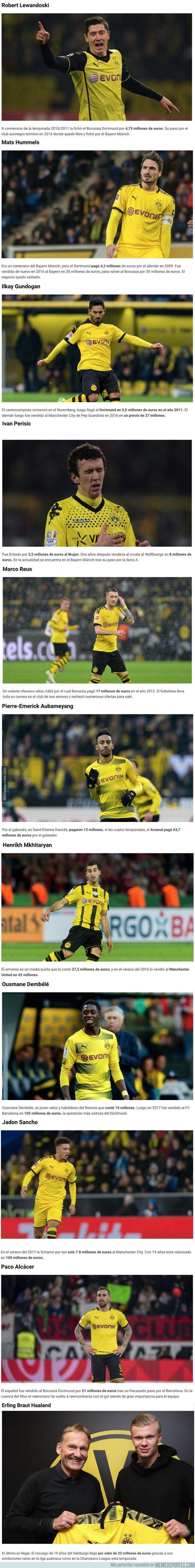 1094667 - Las 11 estrellas que fichó el Borussia Dortmund esta década por tan solo 127 millones de euros
