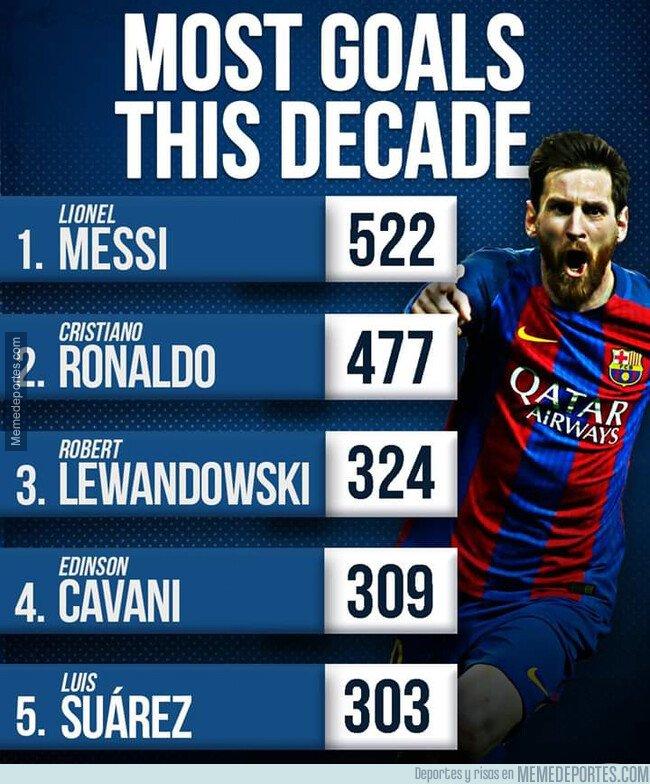 1094816 - Una gran década para el fútbol
