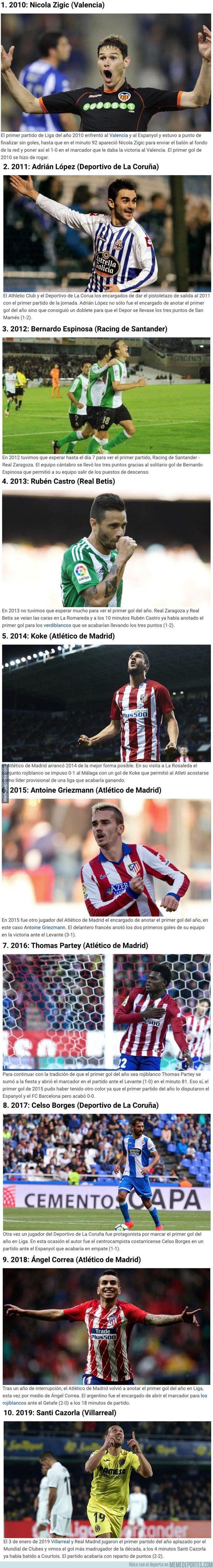 1094969 - Estos son los jugadores que marcaron el primer gol del año en LaLiga durante la última década