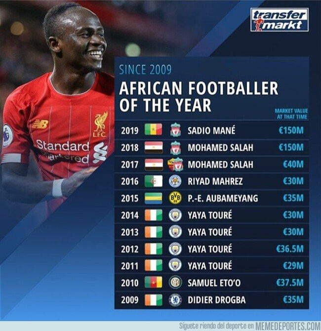 1095253 - El jugador africano del año durante los últimos tiempos