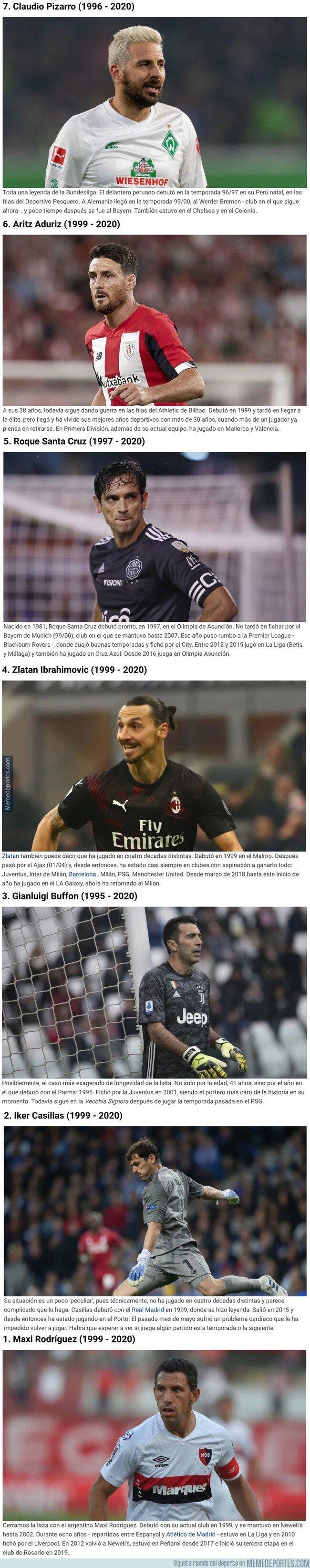 1095268 - 7 futbolistas que ya son leyendas que han jugado durante 4 décadas distintas