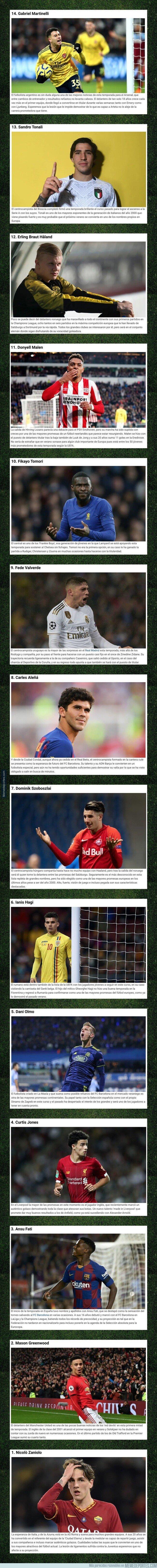 1095701 - Estos son los 14 futbolistas con mayor potencial que puedes fichar en el FIFA 20