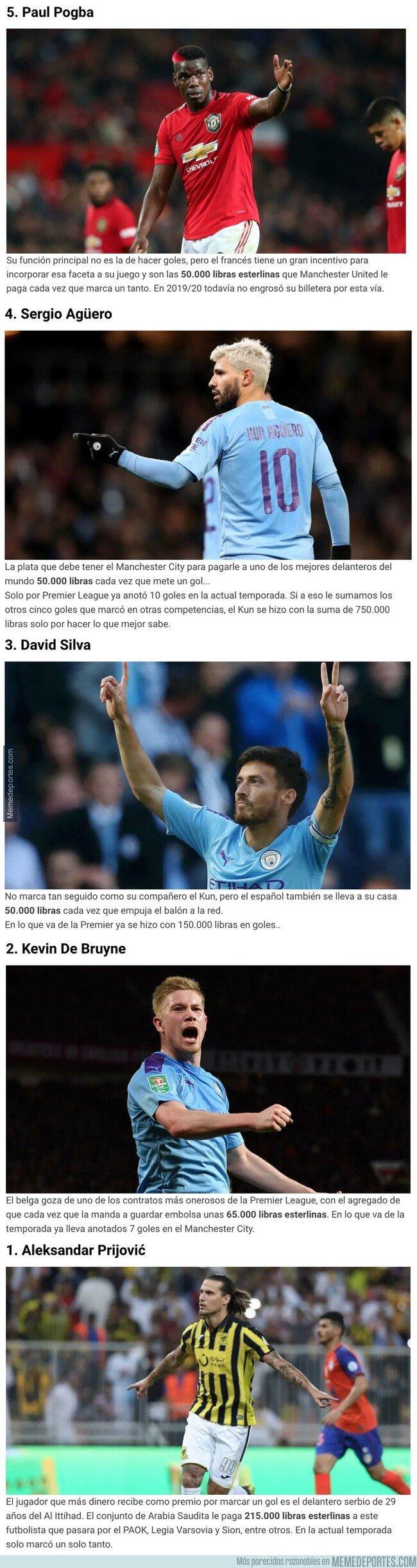 1095829 - Este es el pastizal que pagan los clubes a los cinco jugadores que más cobran por marcar un gol