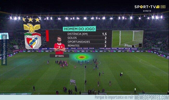 1096169 - A Rafa Silva se le cayó el marcador GPS en mitad del partido. Esto es el resultado: