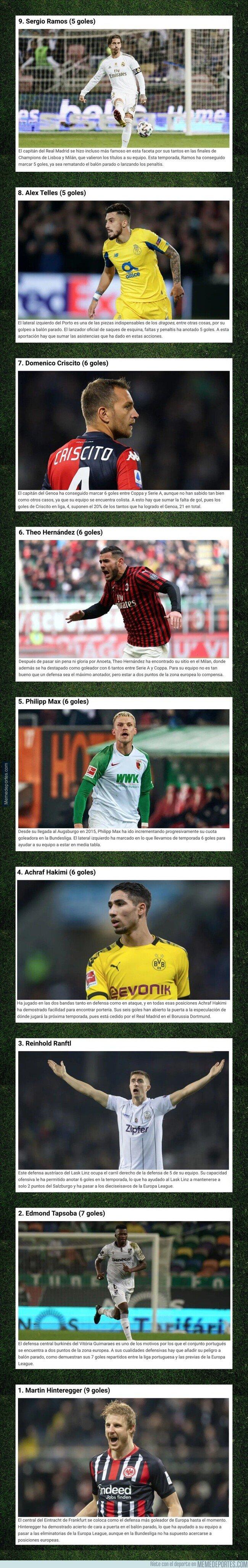 1096421 - Estos son los defensas más goleadores de la temporada en Europa