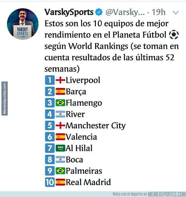 1096510 - Los mejores clubes según World Rankings